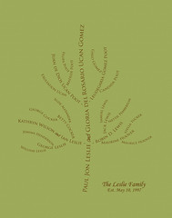 Family tree with names art yellow green brown ancestry divorce