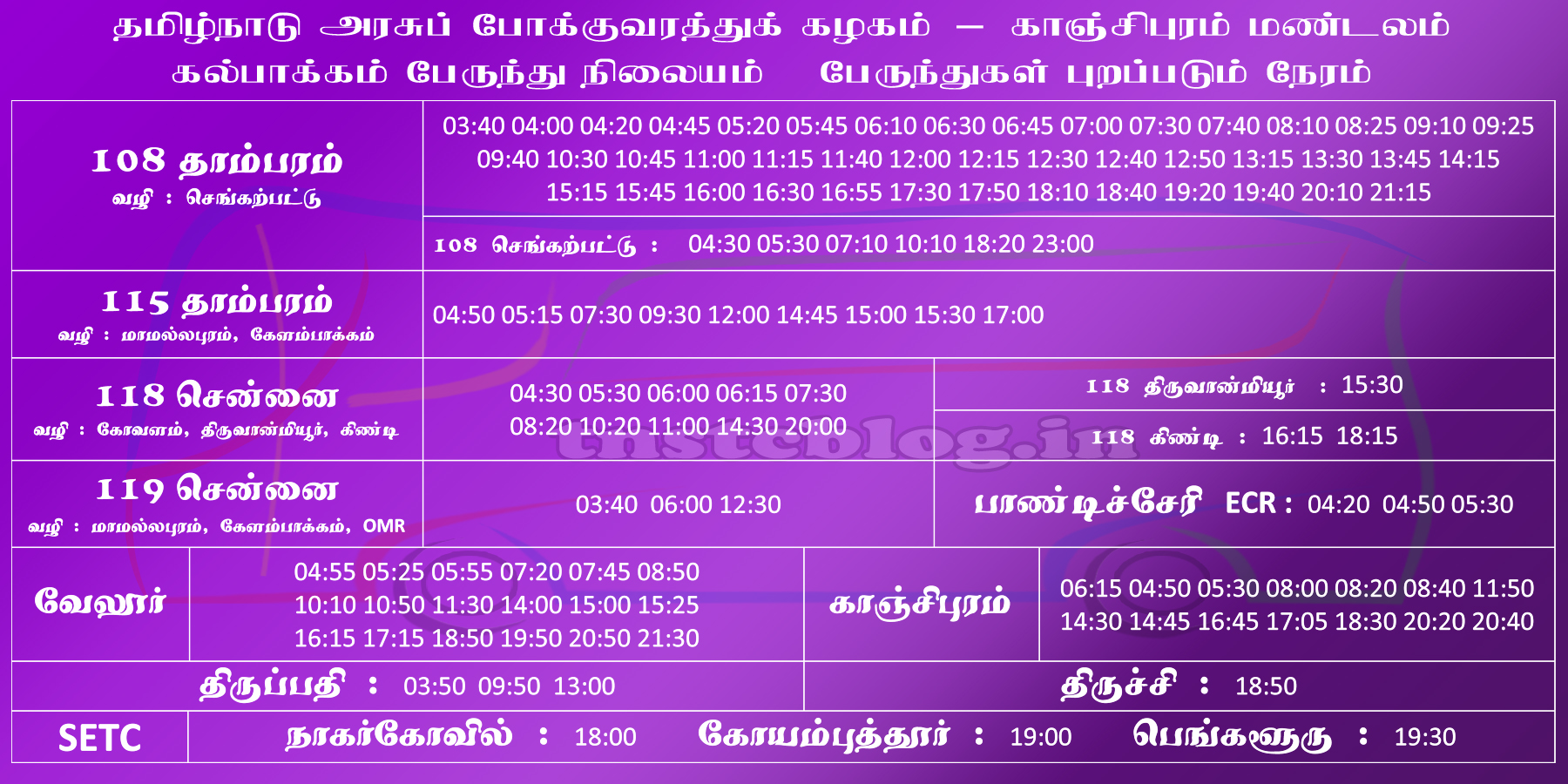 TNSTC SETC Timings from Kalpakkam
