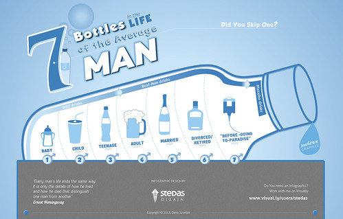 7-bottles-of-man