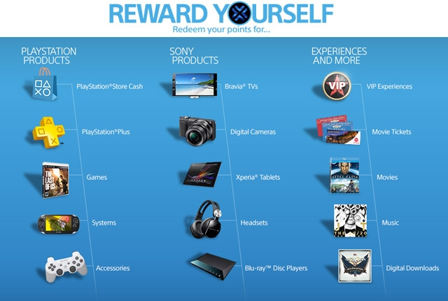 Sony Rewards, 02