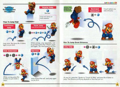 Las habilidades de Mario en Nintendo 64