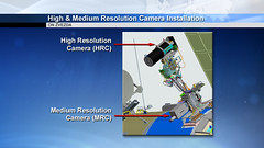 02 - High & Medium Resolution Camera Installation