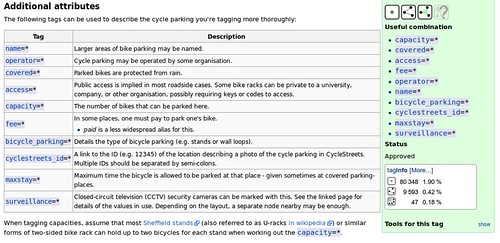 tags_cycle_parking