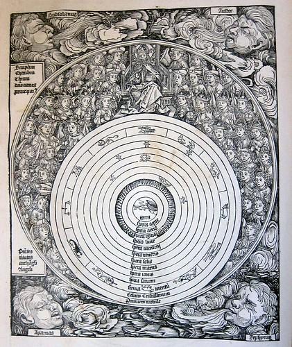 nuremburg ptolemaic universe 2