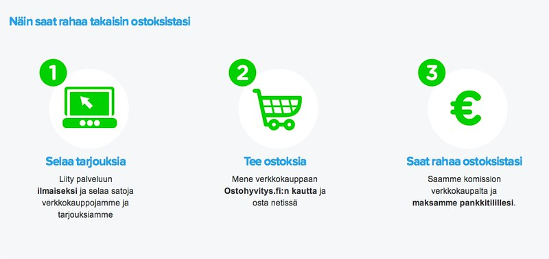 ostohyvitys1
