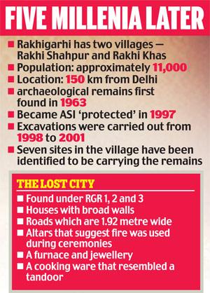 Rakhigarhi harappan site infograhpics