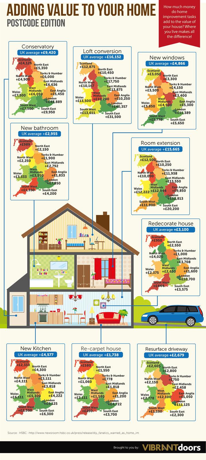 Most-Profitable-Home-Improvement-Jobs