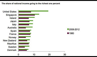 Income_Inequality