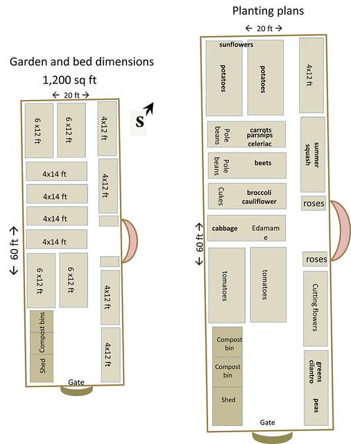 Microsoft PowerPoint - 2014 Garden diagram v2.pptx