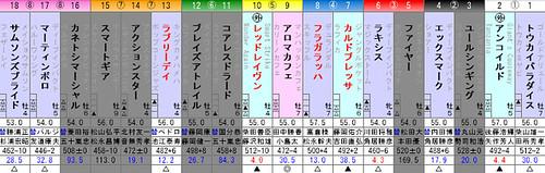 140315_中日新聞杯
