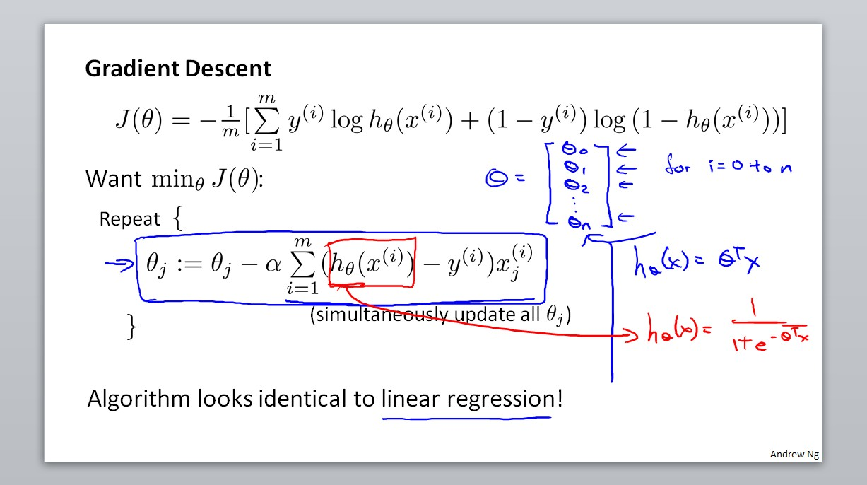 Gradient Descent for logistic function