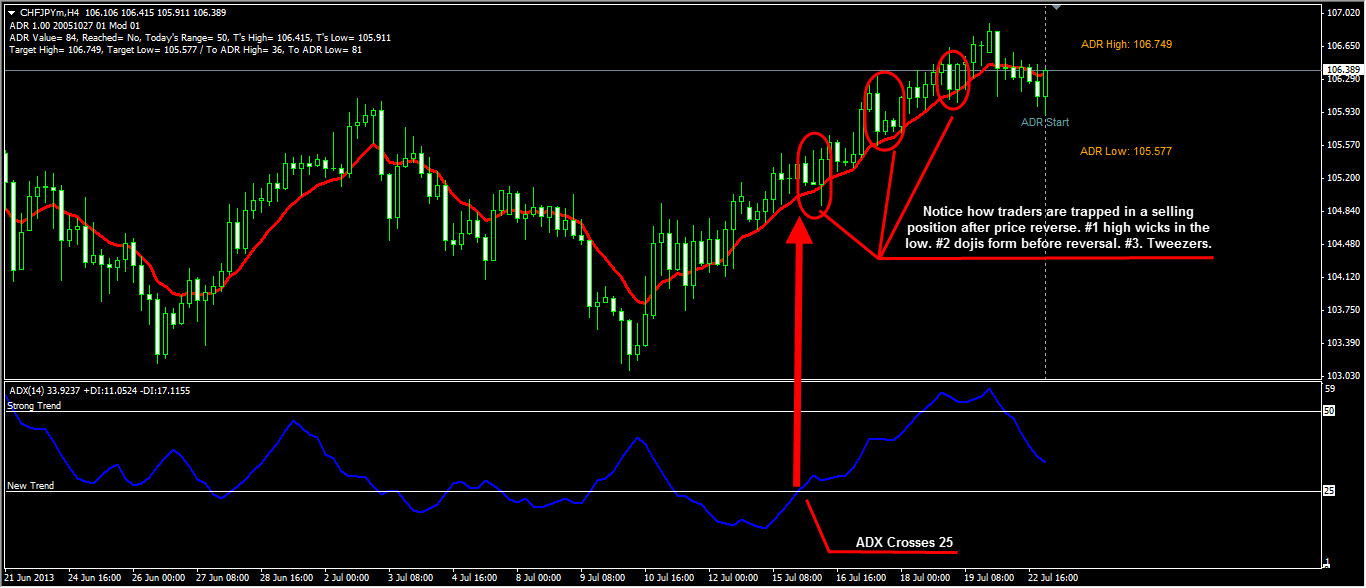 High frequency trading forex system