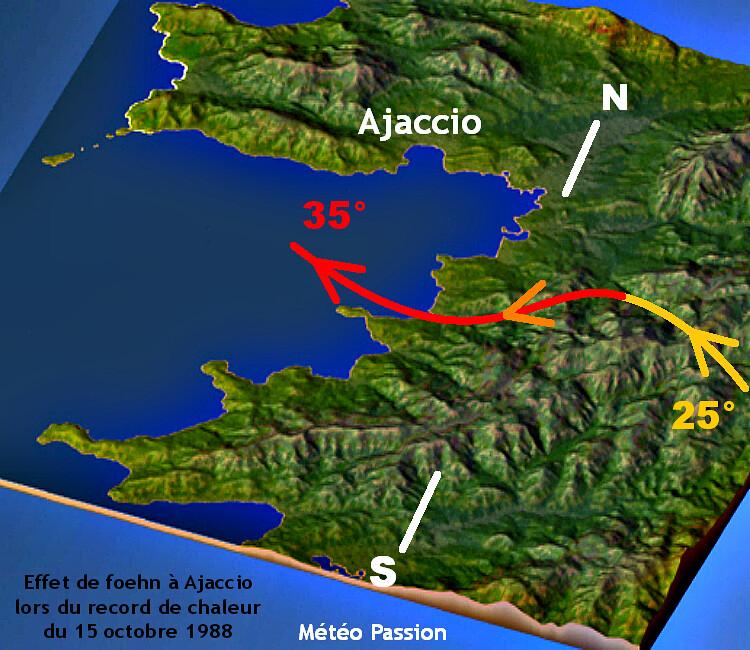 effet de foehn lors du record mensuel absolu de chaleur à Ajaccio le 15 octobre 1988 Reynald ARTAUD météopassion