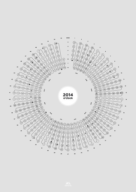 2014 o'clock