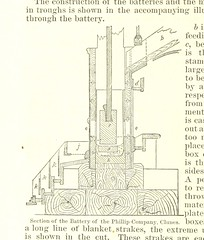 """British Library digitised image from page 226 of """"Notices of Mining Machinery and various mechanical appliances in use chiefly in the Pacific States and Territories, for mining, raising, and working ores, etc"""""""