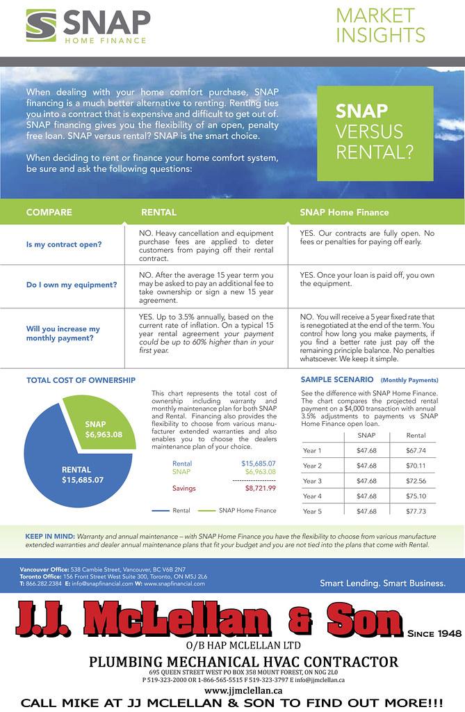 SFG SNAP vs Rental