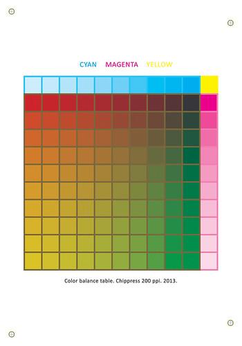 Color balance table RBG