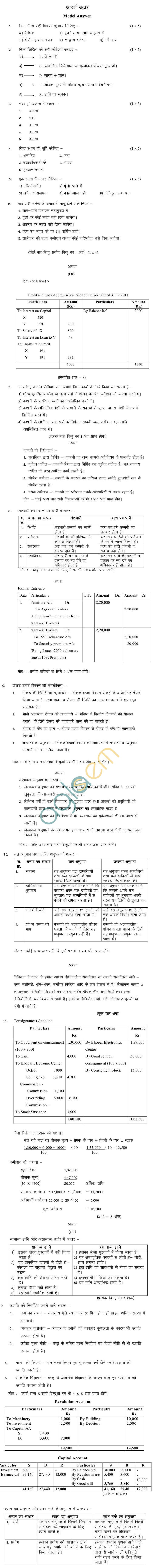MP Board Class XII Book Keep and Accountancy Model Questions & Answers - Set 2