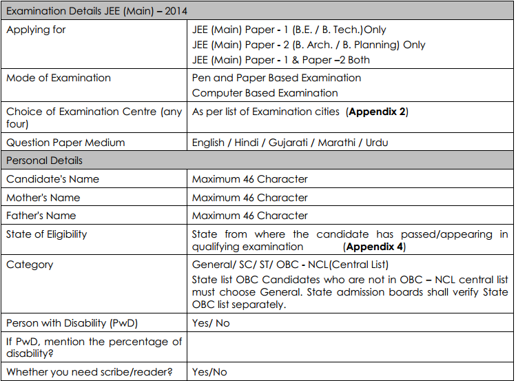 JEE Main 2014 Online Application Format and Instructions for Applying Online in jee main  Category
