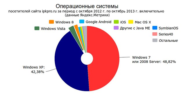 2012-2013-os