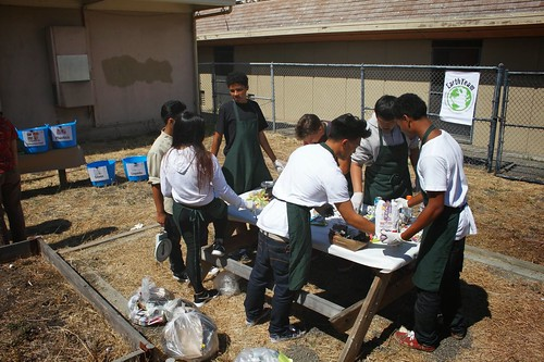 Pinole Valley Waste Audit 2013