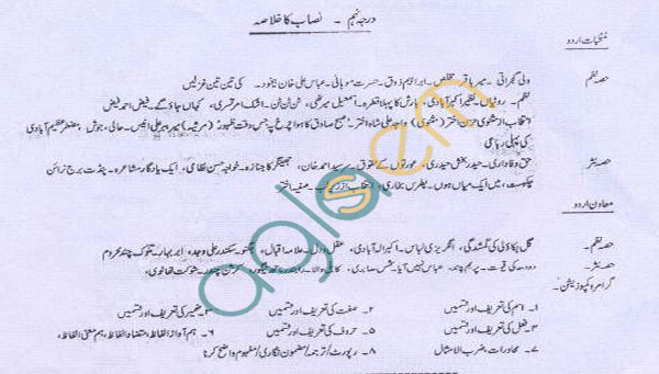 WB Board Syllabus for Madhyamik (Class 10) - Urdu