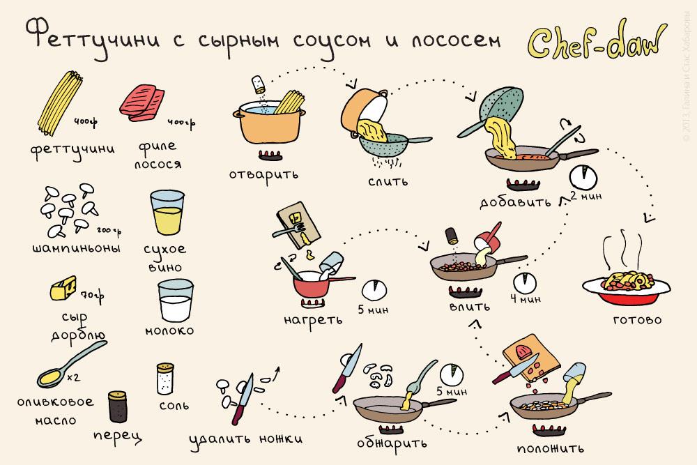 chef_daw_fettucini_s_lososem