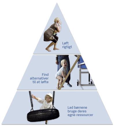 ergonomipyramide_jpg