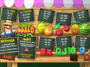 free Funky Fruits Farm slot payout