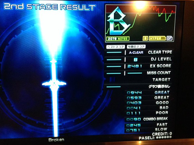 Broken HYPER DBR EASY
