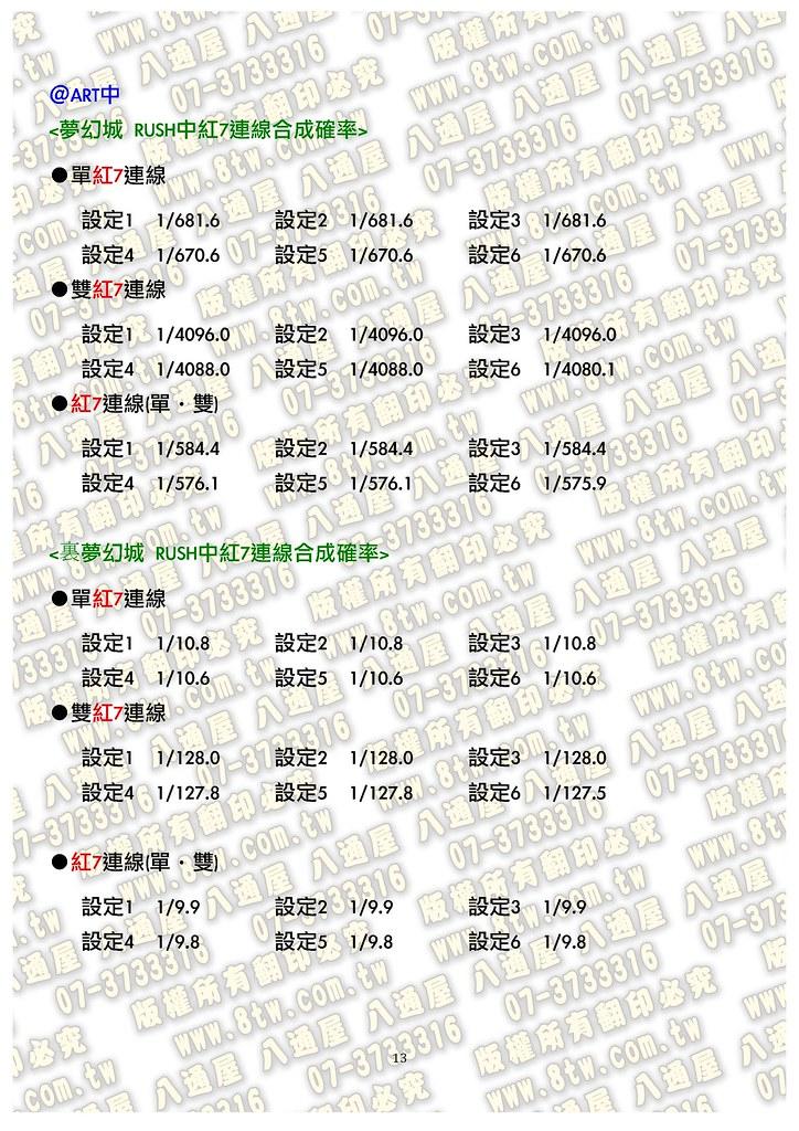 S0118戰國大亂鬥 中文版攻略_Page_14