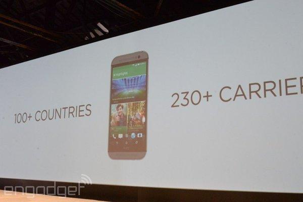 Цена HTC One (M8)
