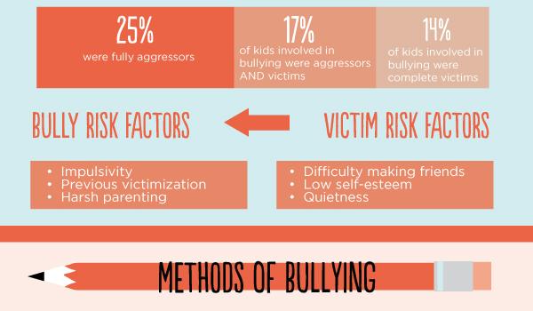 bullying-statistics-1en4uj8