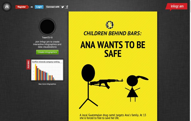 Infographic  Ana Just Wants To Be Safe  Children Behind Bars   infogr.