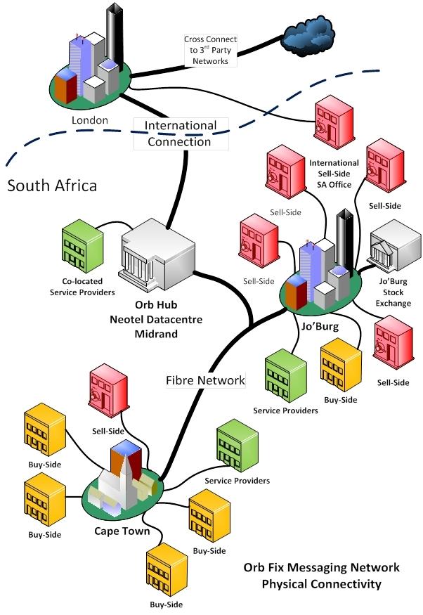 Connectivity diagram cheetahfix connectivity diagram publicscrutiny Images