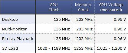 [Đập hộp] ASUS GTX 750 OC 1GB - 10262