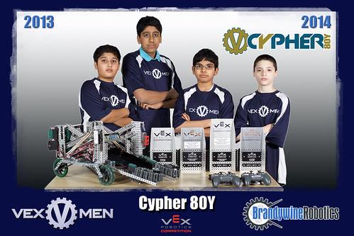 80Y Cypher