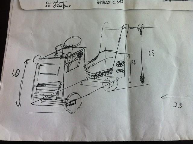 Schéma du camion de pompier