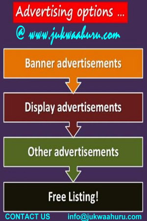 ad options