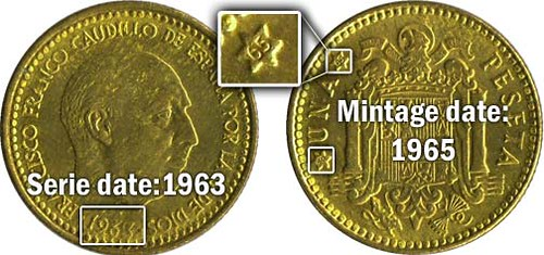 Spanish Peseta coin dates