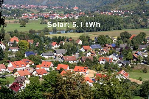 В июле Германия сгенерировала 5.1 ТВт*ч электричества с помощью энергии Солнца