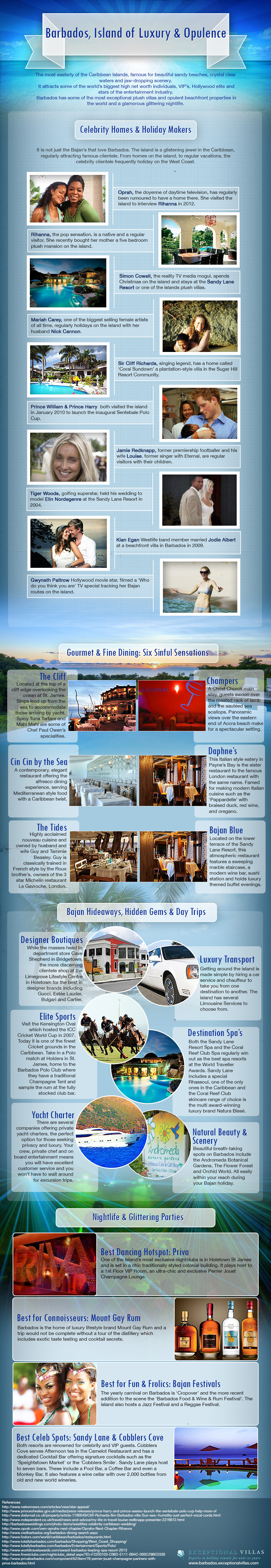 Exceptional Barbados Infographic