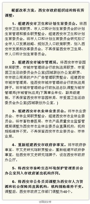 西安机构改革调整