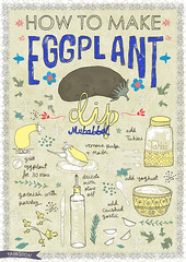Illustrated Recipe for Making Lebanese Mutabbal, Eggplant Dip