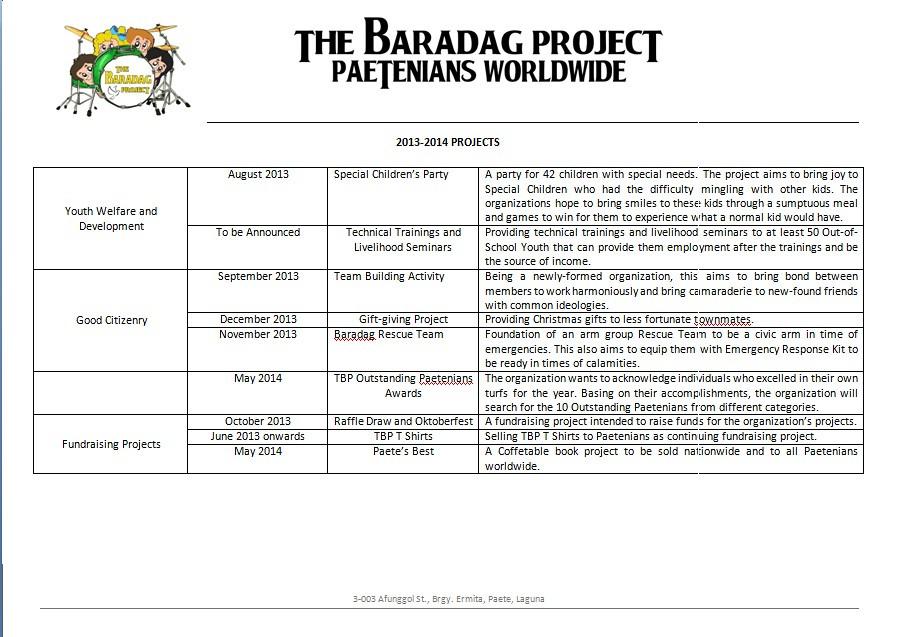 baradag project details