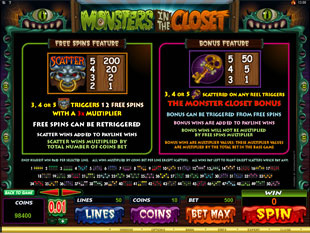 Monsters in the Closet Slots Payout