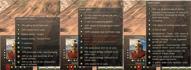 Total War: Rome II - Beginner's Guide by Dark Side — Total