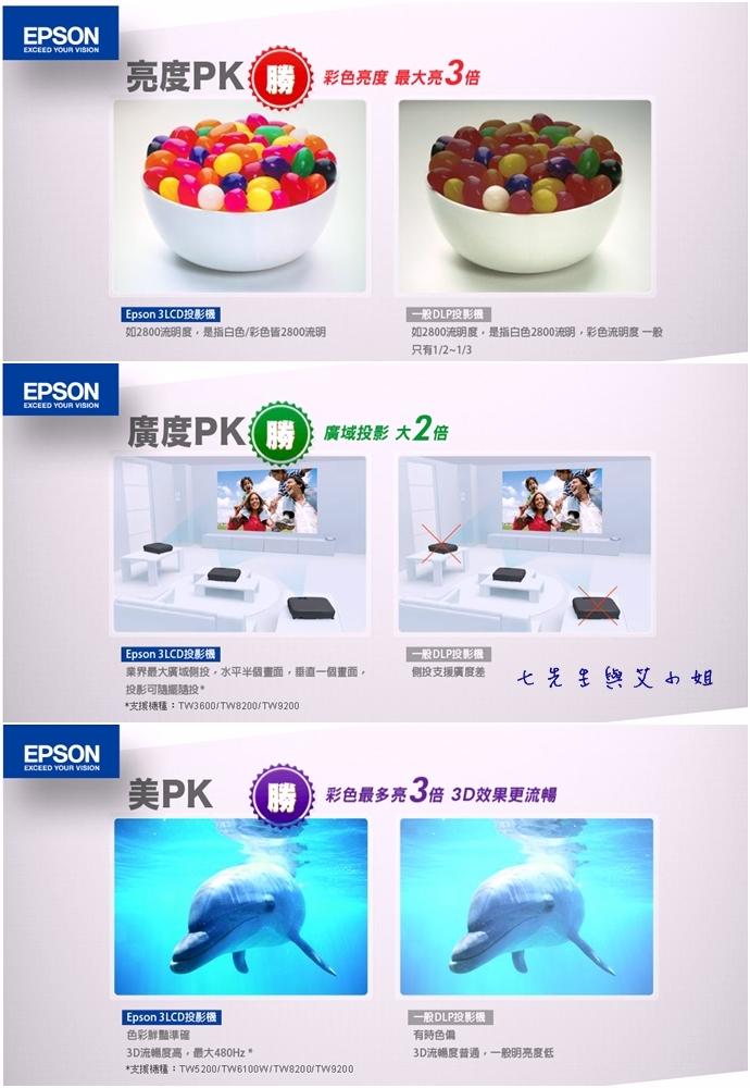 17 EPSON EH-TW5200 體驗會