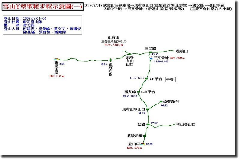 雪山Y型聖稜步程示意圖(一)