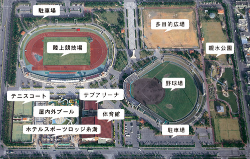sportsfacilities